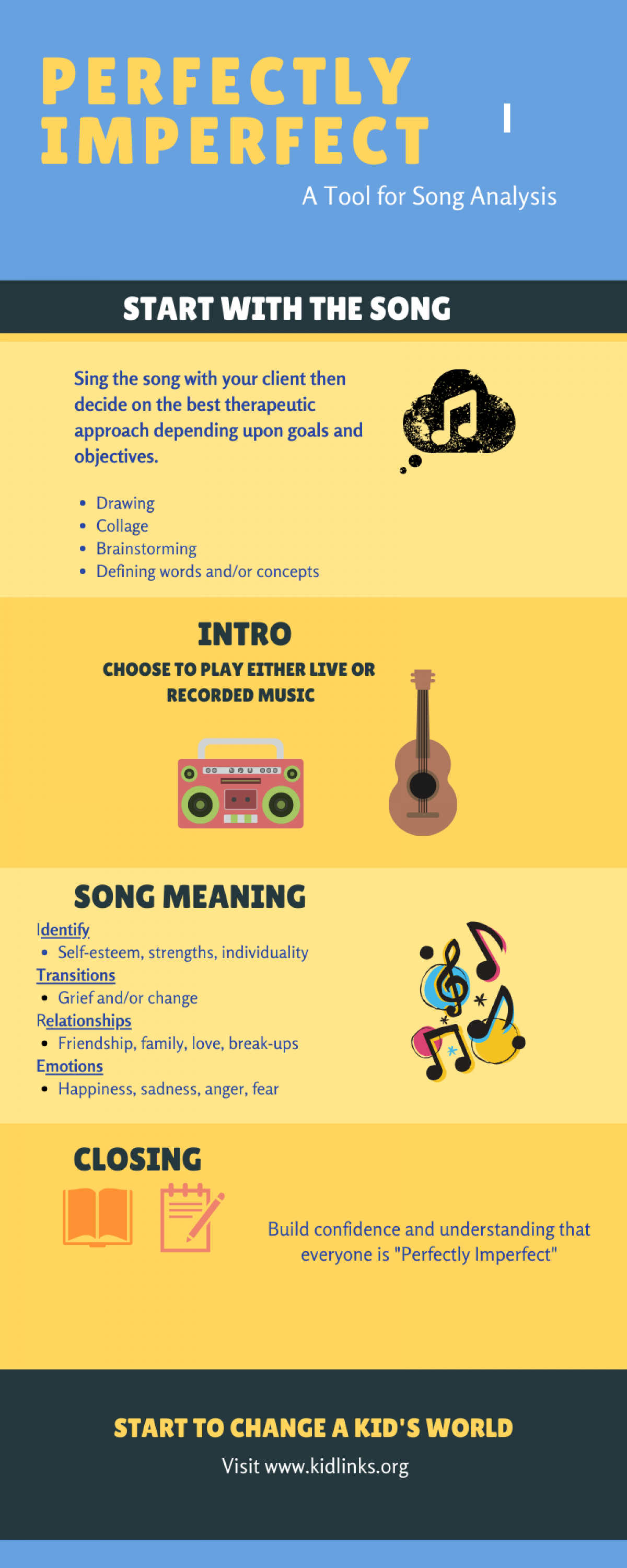 "Infographic depicting how to use the song ""Perfectly Imperfect"" during a client session"
